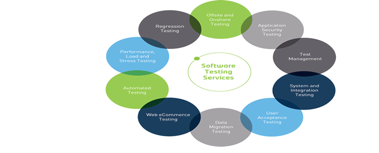 Software Testing Company, Automation testing, Manual testing